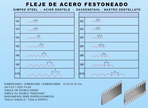 FLEJE DE ACERO PARA FABRICAR TROQUELES FESTONEADO