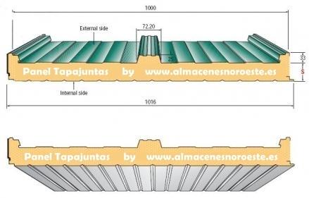 Chapa sandwich para tejado con tornilleria oculta rivas for Chapas para tejados precios