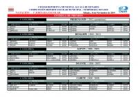 1ª JORNADA NATACIÓN. DEPORTE ESCOLAR MUNICIPAL ALCALA DE HENARES. TEMPORADA 2019-2020