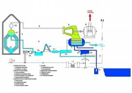 PLANTA DUAL DE PRODUCCIÓN DE ENERGIA ELÉCTRICA Y AGUA DESALADA