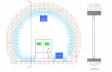 Cálculo estructura e instalación en túneles