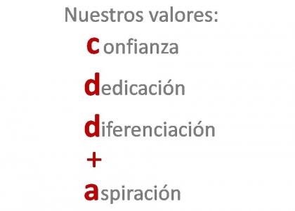 valores cddya