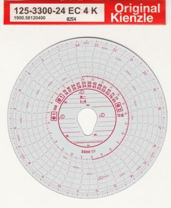 Discos diagrama Siemens-VDO