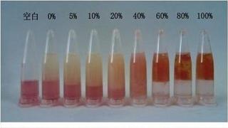 resultados de las pruebas de los aceites y grasas tóxicos
