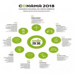 Contenidos CONAMA 2018
