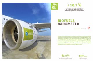 Portada del nuevo barómetro sobre biocarburantes de EurObserv'ER