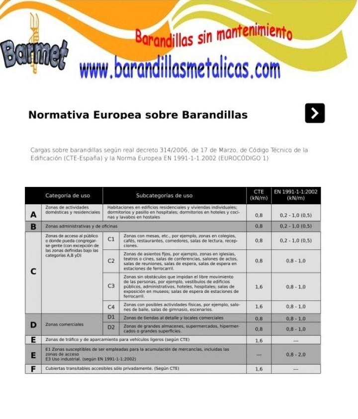 Normativa europea sobre barandillas