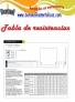 tabla de indicaciones del soporte para vidrio CC-775