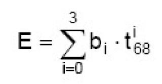 Polinomios de interpolación termopares según ITS-90