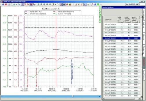 Nuevo Software de aplicacion DataManager Pro