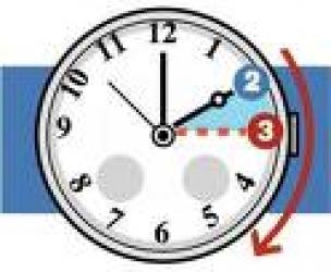 El cambio de hora afecta más a las personas mayores que toman ansiolíticos y/o antidepresivos