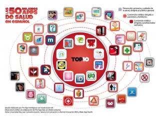10 de las mejores apps de salud en español