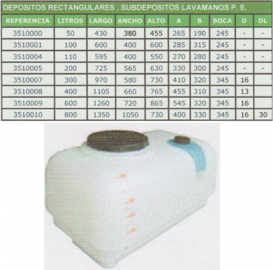 Depósitos rectangulares, subdepósitos lavamanos P.E.