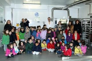 3,4 y 5 de Infantil visitan las cocinas de Disan Catering
