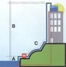 ¿Qué factores influyen en el trabajo de una motobomba?