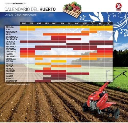 Calendario del huerto