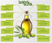 Buenas razones por las que debes tomar aceite de oliva virgen en ayunas