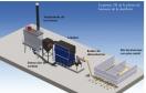 Valorización energética y ahorro en la gestión de residuos de una destilería