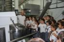 2ºEP Visita Panificadora El Roque