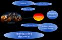 FILOSOFIA DIDACTICA,  PROYECTOS Y SOCIOS EDUCATIVOS