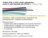 POLIAMIDA ANTICHISPAS