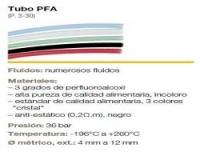 FLUOROPOLIMERO PFA