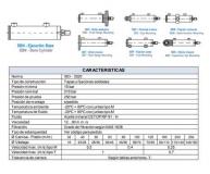 CILINDROS ISO 3320 TIPOS Y CARACTERISTICAS