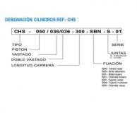 CILINDROS ISO 3320 DESIGNACION DE CILINDRO