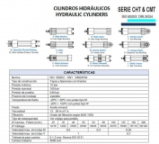 CILINDRO HIDRAULICO ISO 6020 2 TIPOS Y CARACTERISTICAS