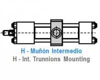 CILINDRO HIDRAULICO ISO 6020 2 MUÑON INTERMEDIO H