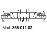 Mod. 368-011-02
