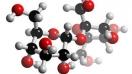 Senomyx: Nuevos potenciadores de la dulzura de la fructosa