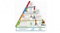 Nueva pirámide alimenticia de los tiempos modernos