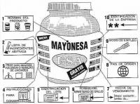 Los 5 puntos claves de la nueva normativa sobre etiquetado de alimentos