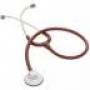 Diagnóstico y curas