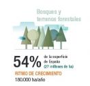 """AVEBIOM se une a """"Juntos por los Bosques"""""""