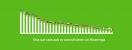Este lunes, 3 de diciembre, se celebra el 'Día de la Bioenergía en España'