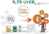 Convocatoria Proyectos Clima 2019