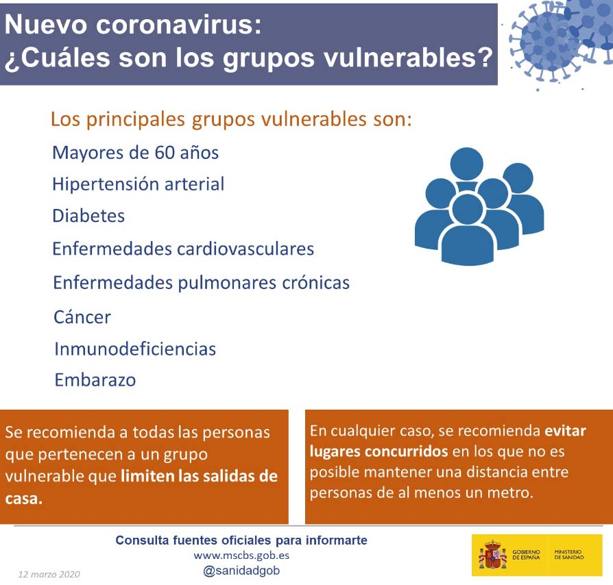 Coronavirus COVID-19, por tu-nuestra salud grupos vulnerables