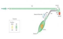 Cirucitos de anestesia pediatricos con valvula APL