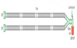 Circuitos respiratorios circulares de 15 mm