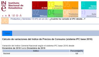 Economía: El IPC de 2019 se cierra con una subida del 0,8%