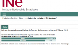 Economía: El IPC de 2020 se cierra con una bajada del -0,5%