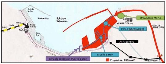 plano dolmen movimientos