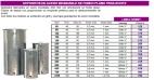 Depositos  de acero inoxidable y fondo plano para aceite
