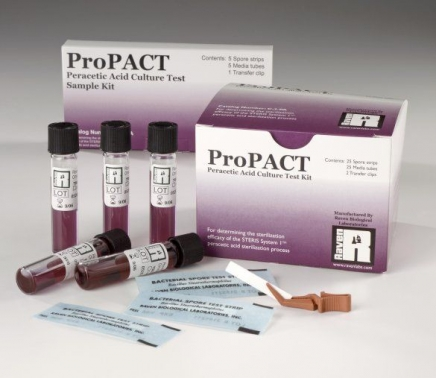 ProPact