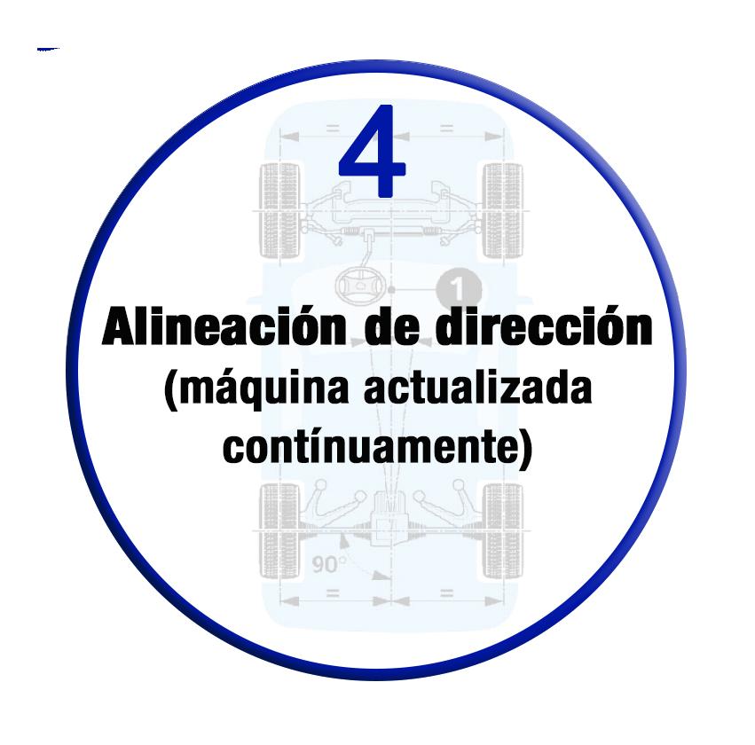 Alineación de dirección de coches