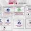 certificados de garantía, certificado de neumáticos, ruedas, 10165,12165,