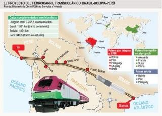 Sánchez abordará la obra del tren sudamericano en su visita a Bolivia