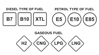 Nuevos nombre gasolina